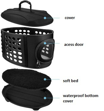 FRIEQ Ferret Travel Cage Review