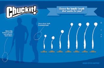 Chuckit! Ball Launcher Review