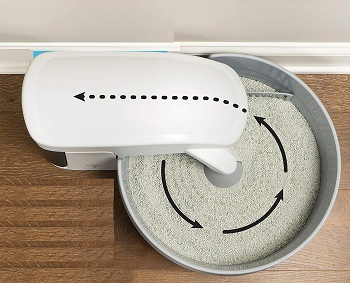 PetSafe Simply Clean Self-Cleaning Cat Litter Box Review