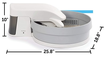 PetSafe Simply Clean Litter Box Review